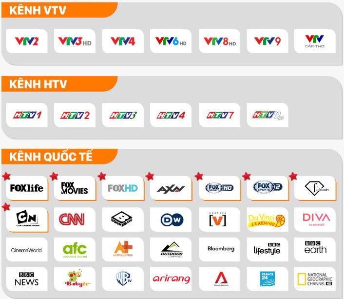 kênh digital