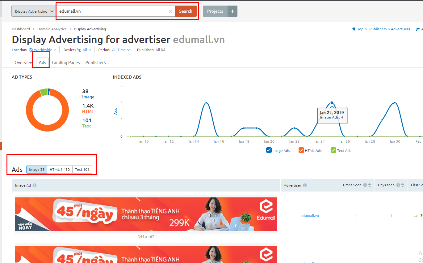 Display Advertising của Semrush