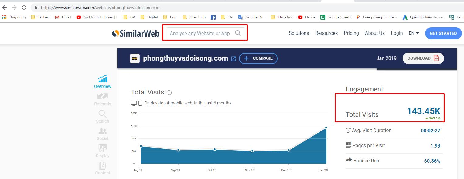 Dùng SimilarWeb kiểm tra xem đối thủ sử dụng web nào là chính.